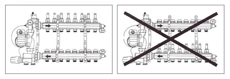 Как работает насосно-смесительный узел теплого пола