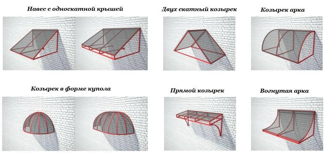 Козырек над крыльцом из поликарбоната своими руками: особенности изготовления