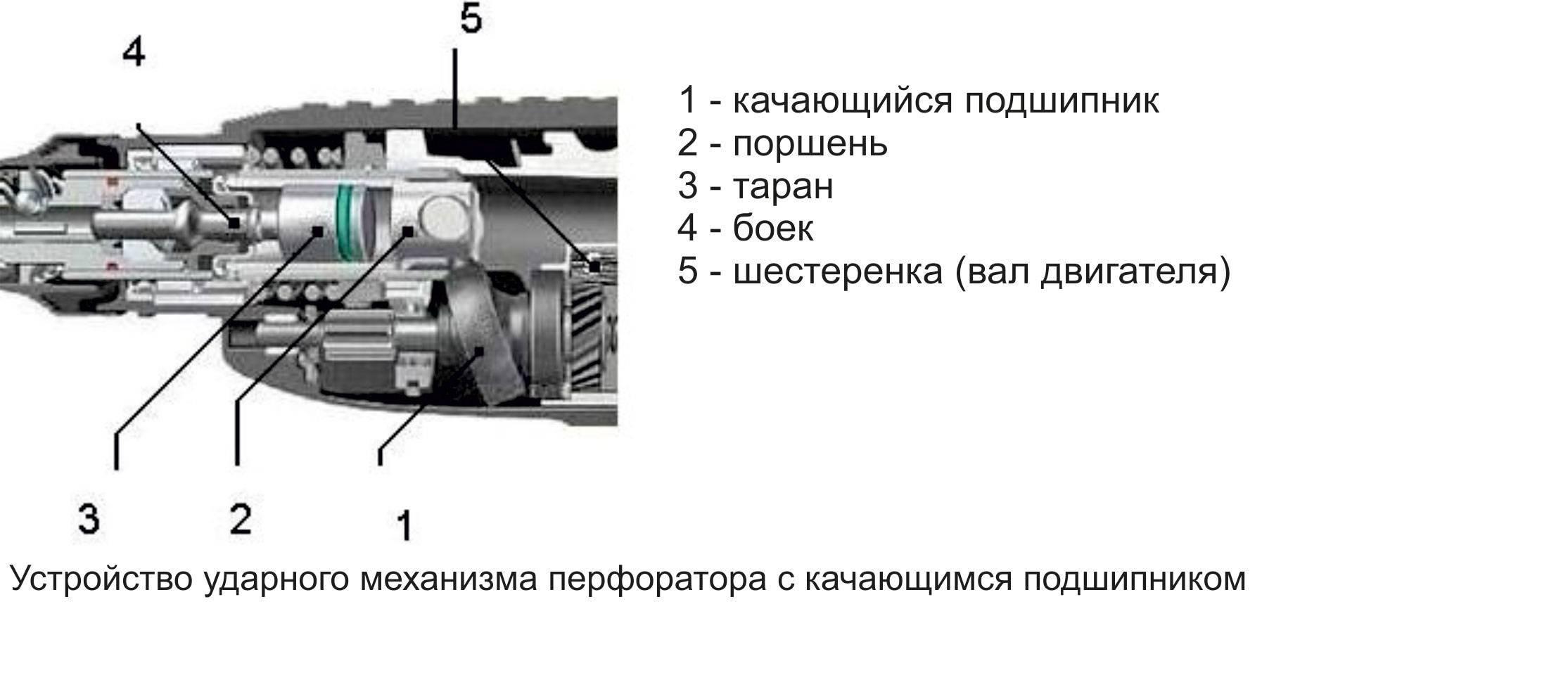 Принцип работы перфоратора пистолетного типа с фотоописанием