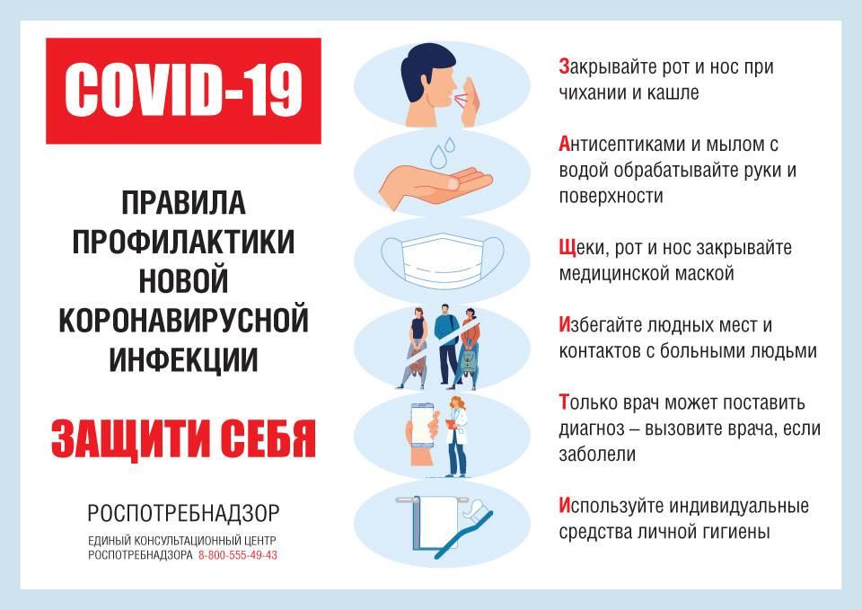 Коронавирус covid-19. как незаболеть самому иуберечь окружающих