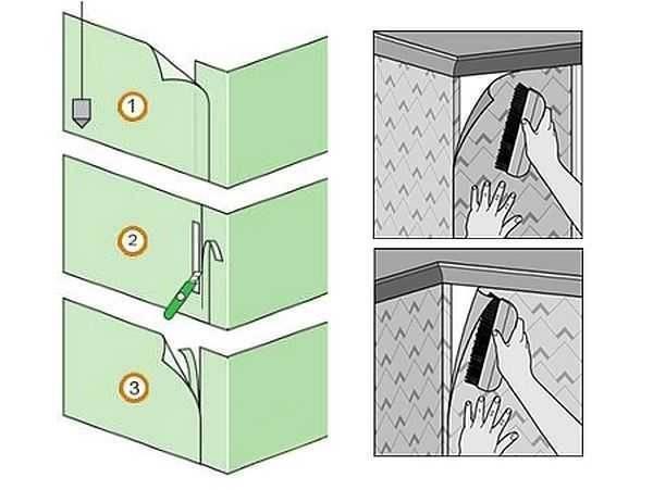 Как клеить обои встык правильно, чтобы не было видно линий соединения полотен (видео)