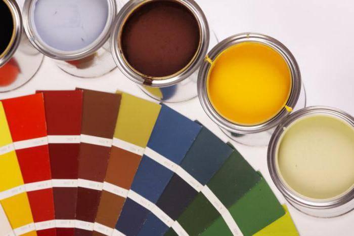 Основные свойства и характеристики кремнийорганической краски, особенности применения