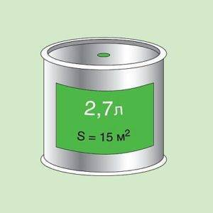 Расход масляной краски на 1м2: основные факторы при стандартных расчетах