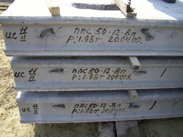 Пустотные плиты перекрытия: характеристика, размеры и маркировка
