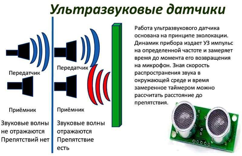 Устройство и схема подключения датчика движения – самэлектрик.ру