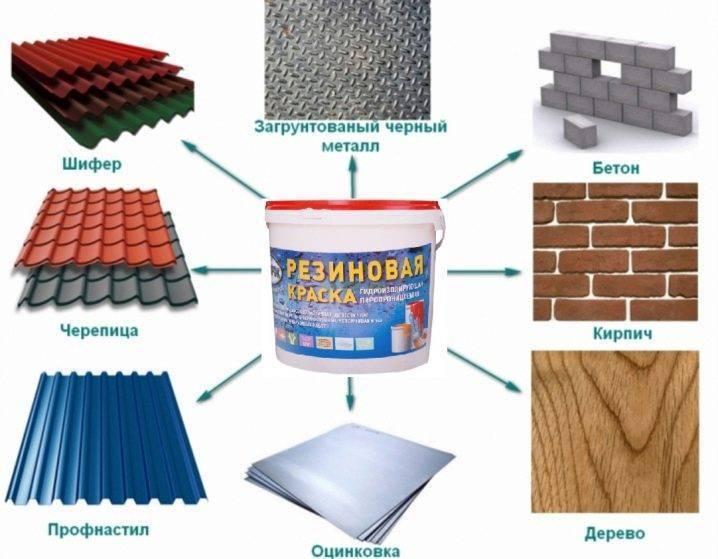 Резиновая краска super decor: характеристики состава rubber, отзывы
