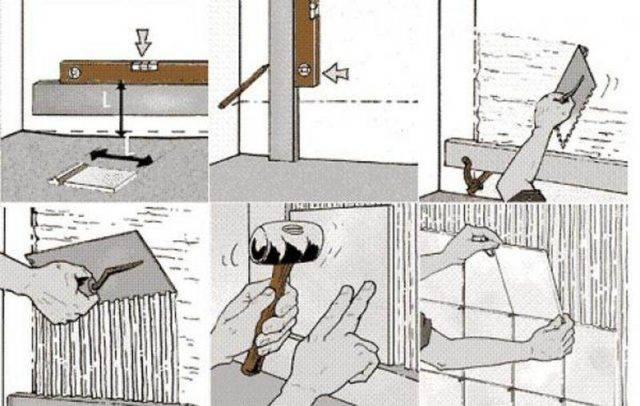 Укладка плитки своими руками — пошаговая инструкция по укладке тротуарной и кафельной плитки