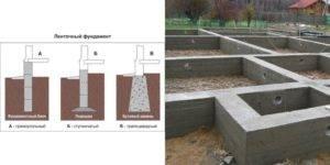 Фундамент для дома из пеноблоков: какой нужен для постройки на 2 этажа, глубина конструкции одноэтажного и двухэтажного коттеджа, какой лучше выбрать