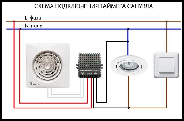 Вытяжка в ванную и туалет: как правильно подключить вентилятор | обозреватель социальных сетей
