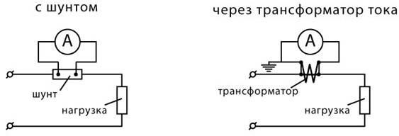 Схема подключения амперметра (вольтамперметра) в цепь постоянного тока