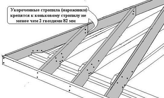 Как сделать трехскатную крышу дома своими руками для частного дома и для пристройки и инструкция