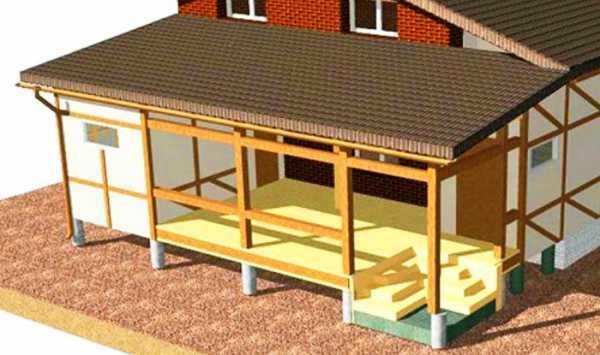Работа на крышах без страховки запрещена!