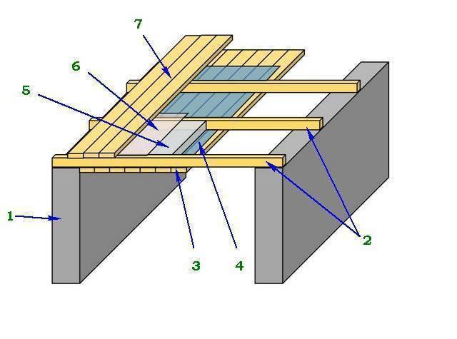 Как крепить пенопласт при утеплении стен или потолка