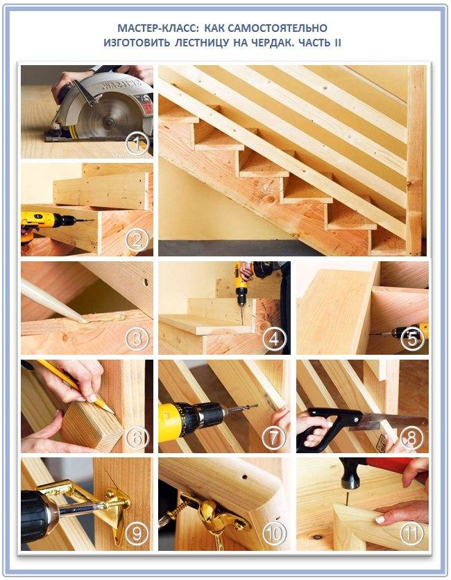 Как сделать лестницу на чердак своими руками - чертежи, инструкция по установке конструкции