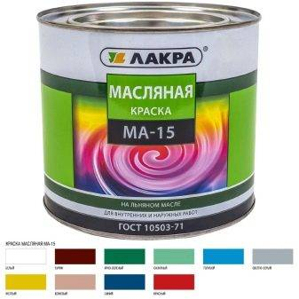 Краска для металлических поверхностей: виды, предназначение, особенности работы