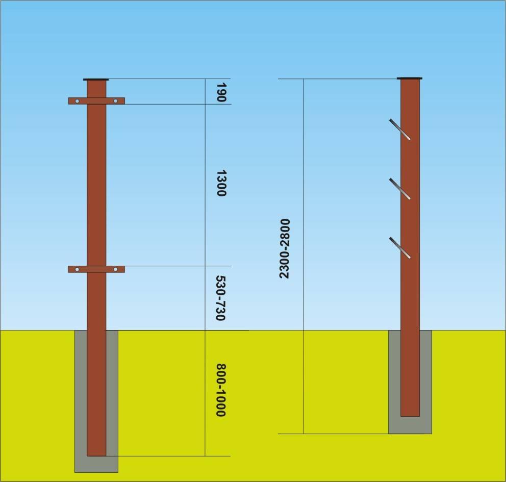 Складные ворота: вертикальные и горизонтальные конструкции для дачи и гаража