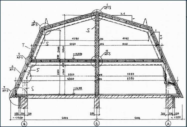 Ломаная крыша: расчет, стропильная система и монтаж кровли