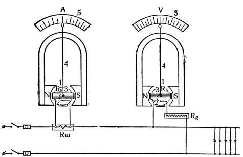 Шунты для амперметра: подключение, применение и изготовление