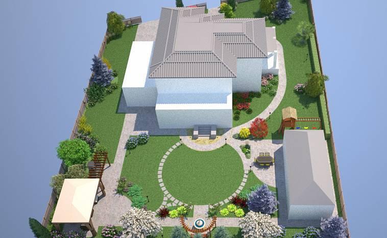 Ландшафтный дизайн участка 20 соток (56 фото): планировка земельного участка с домом, баней и гаражом