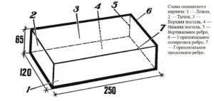 Характеристика силикатного кирпича
