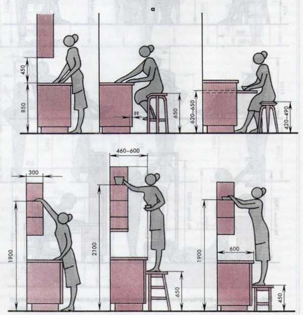 Высота полубарного стула: стандартные размеры для кухни