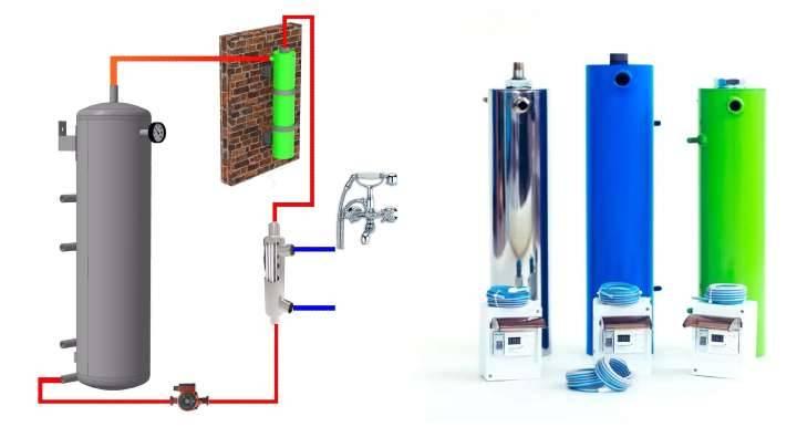 Самый экономный способ отопления дома электричеством