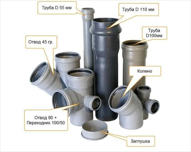 Cолнечный коллектор: разновидности установок для отопления