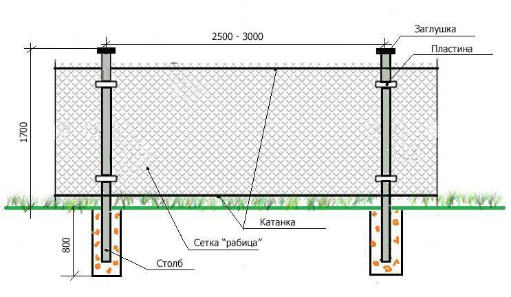 Способы монтажа сетки рабицы, как натянуть сетку рабицу на забор