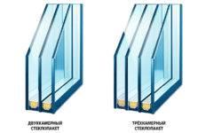 Двухкамерный стеклопакет (32 фото): что это такое, толщина и вес кг/м2, отличие от однокамерной конструкции, какой лучше