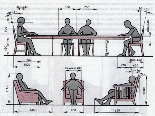 Высота стула: стандартная высота сиденья стула по отношению к столу 90 см, стандарт для обычной мебели, как рассчитать и увеличить размер