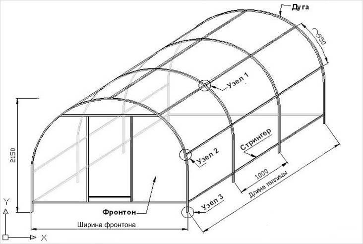 Размеры теплицы: 3х6 и 3х4, длиной 8 метров и шириной 2 м, 3 на 6, 4 и 5 м, какие бывают стандартные и какими должны быть оптимальные размеры