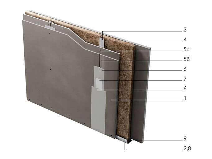Профиль для перегородки из гипсокартона: какой нужно использовать, размеры каркаса, конструкция своими руками