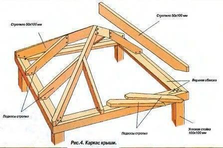 Крыша шатровая (52 фото): конструкция стропильных система кровли, расчет материалов и подготовка чертежи своими руками