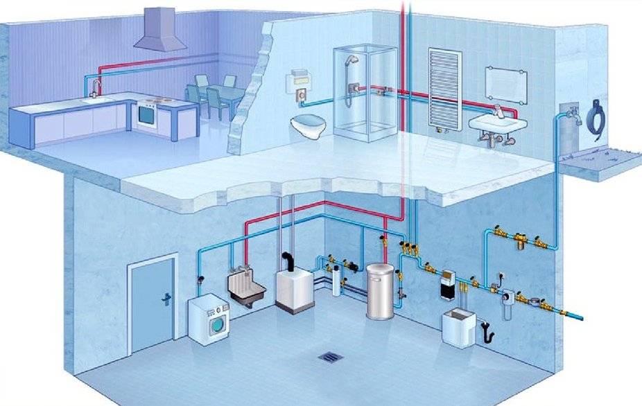 Водоснабжение в частном доме своими руками - подробная схема с описанием