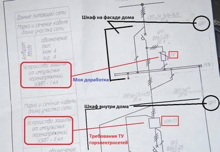 Схема подключения электроснабжения частного дома