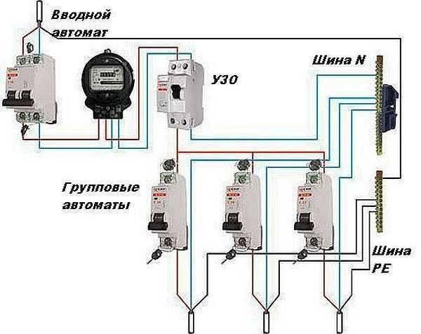 Разводка электрики в частном доме своими руками пошагово