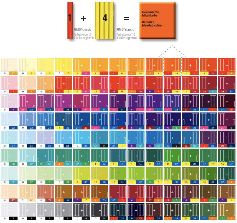 Как правильно смешивать краски для волос, чтобы получить нужный цвет: таблица и пропорции