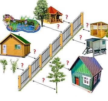 Основные правила застройки и нормы для земельного участка: под ижс, в деревне, расстояние между домами - Обзор