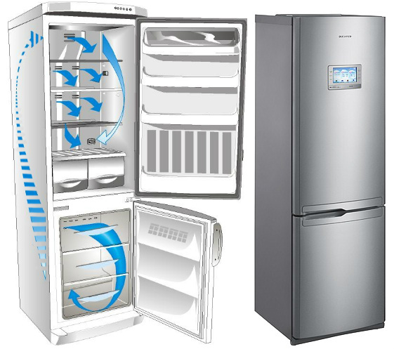 Выбор и сравнение холодильника с ноу-фрост и капельной системой: главные особенности и различия, преимущества и недостатки