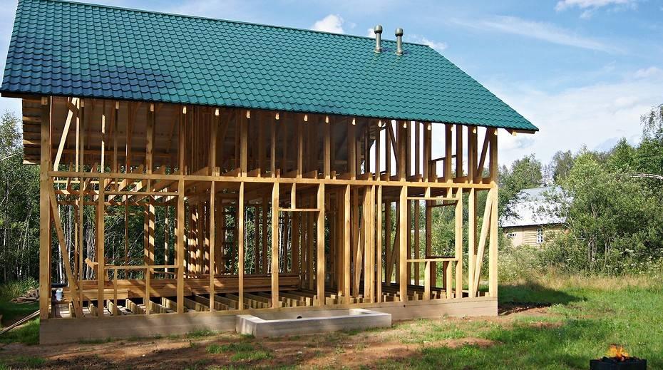 Виды быстровозводимых объектов: сборные дома, бытовки, постройки из монолитной опалубки на сайте недвио