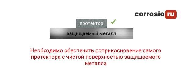 2 метода защиты от коррозии металлов: классификация, методы борьбы, катодная и протекторная защита
