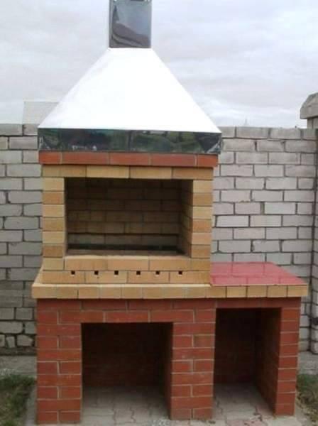 Проект и монтаж уличного камина на приусадебном участке своими руками. делаем уличный камин. помочь самому построить камин в саду