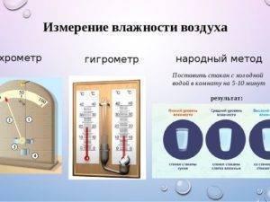 Какая должна быть оптимальная влажность воздуха в квартире: норма по госту