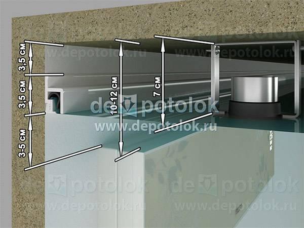 Саморезы и дюбеля для установки натяжных потолков