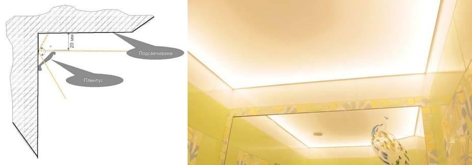 Как выбрать плинтус для натяжного потолка?