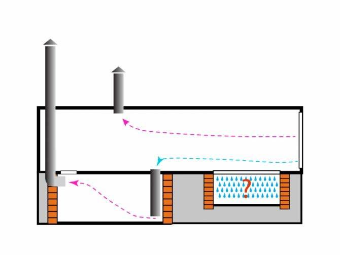 Почему в подвале или погребе образуется конденсат и как его устранить