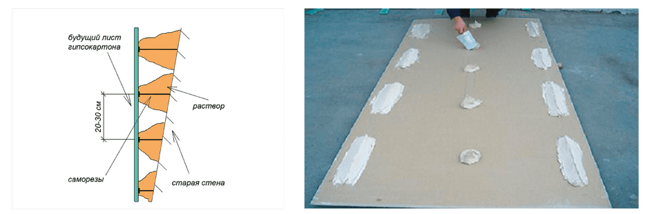 Отделка стен гипсокартоном своими руками: пошаговая инструкция по обшивке