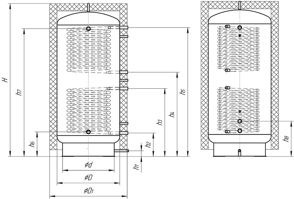 Изготовление теплоаккумулятора своими руками