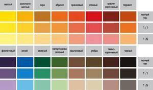 Моющаяся краска на кухне: как выбрать отделку для стен?