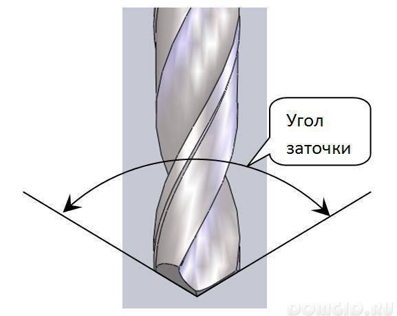 Свёрла по металлу: какие лучше, маркировка и расшифровка hss